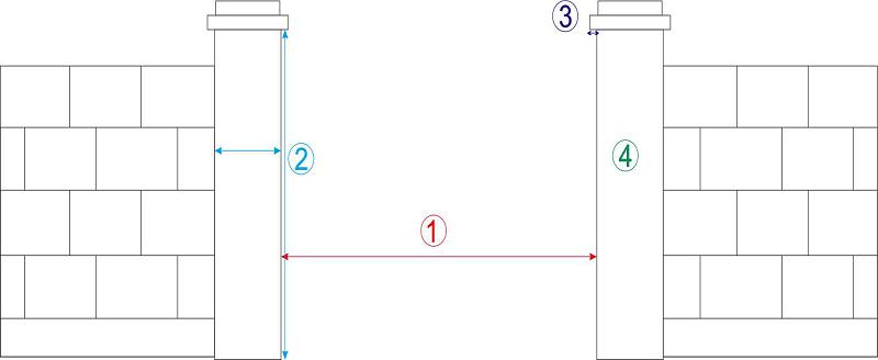 铝艺别墅门尺寸测量